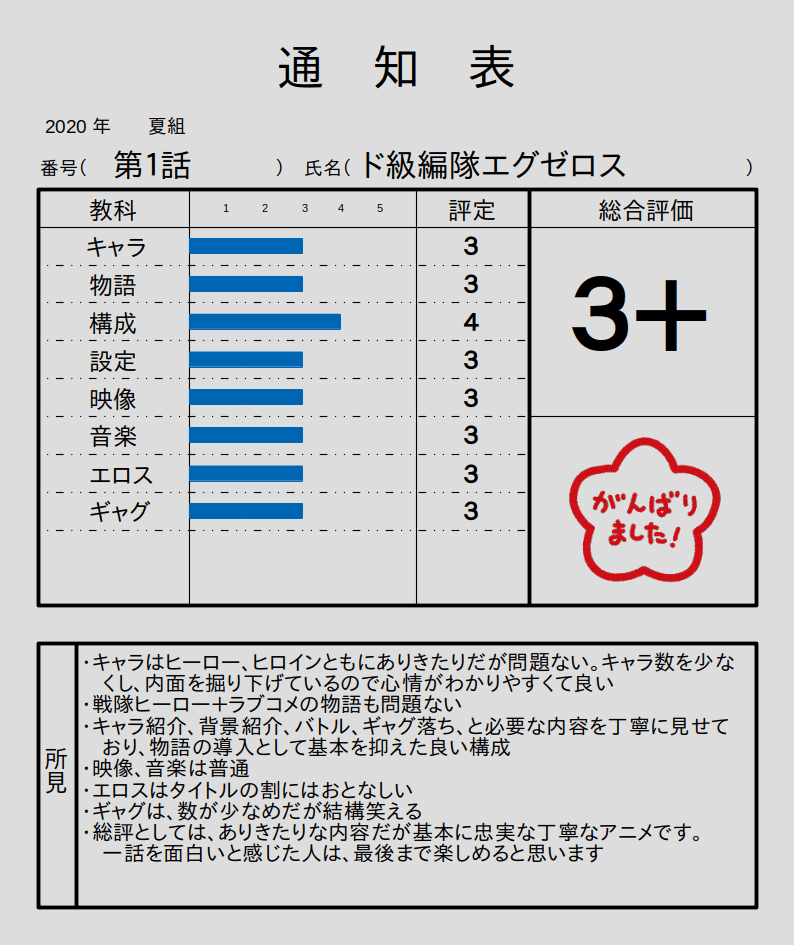 エグゼロス01通知表